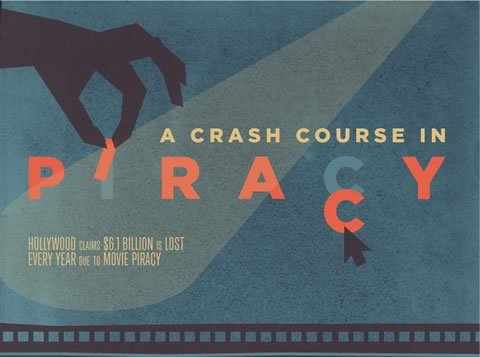 A Crash Course in Piracy