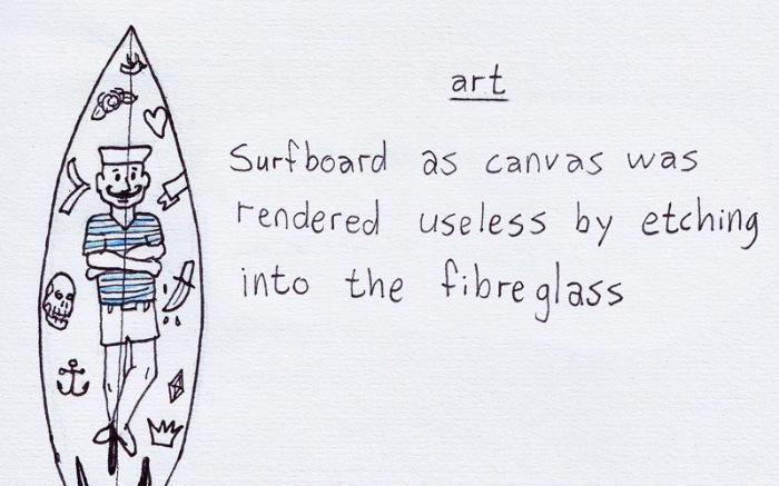 04surfboard
